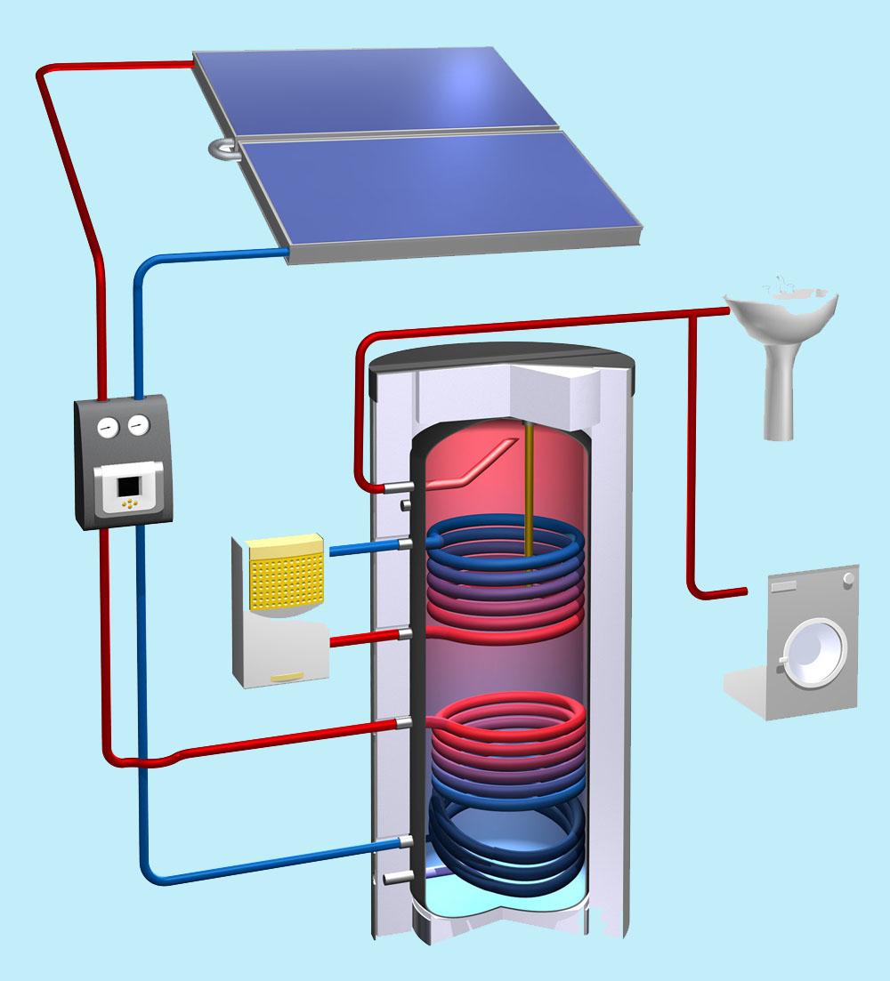 jura energie solaire installations solaires thermiques et solaires photovoltaiques. Black Bedroom Furniture Sets. Home Design Ideas