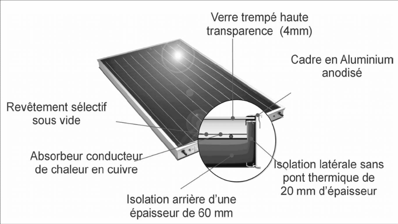 le solaire un pari sur l 39 avenir forc ment gagnant jura nergie solaire. Black Bedroom Furniture Sets. Home Design Ideas